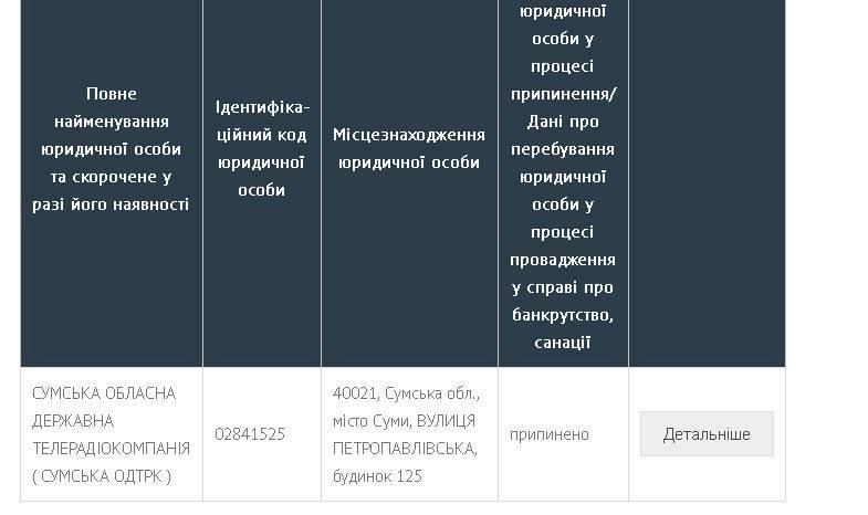 Сумська ОДТРК припинила своє існування як юридична особа
