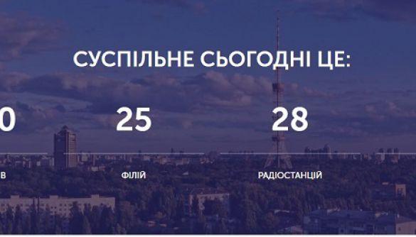 НСТУ запустила веб-сайт «UA: Суспільне мовлення»