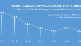 Нова модель фінансування Суспільного мовлення в Україні: як забезпечити бюджетну стабільність НСТУ