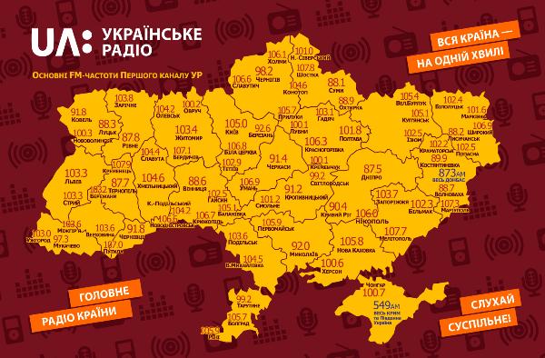 Моніторинг підсумкових випусків новин «Українського радіо» за 17–21 вересня 2018 року