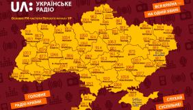 Три канали «Українського радіо» перемогли в конкурсі Нацради на 16 ФМ-частот