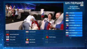 У Тель-Авіві оголосили 10 переможців першого півфіналу «Євробачення-2019»