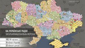 Колективи радіо філій НСТУ закликають наглядову раду до публічного обговорення щодо згортання радіомовлення у регіонах
