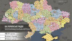 Половина регіональних редакцій «Українського радіо» скоротили виробництво місцевого контенту