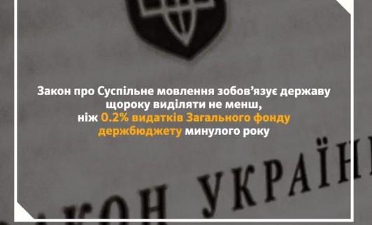 Що потрібно для того, щоб не стримувати розвиток Суспільного мовника в Україні?