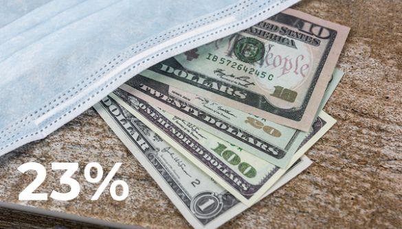 РЕКЛАМА. 23% роботодавців планують збільшити зарплати у 2021 році — дослідження Jooble