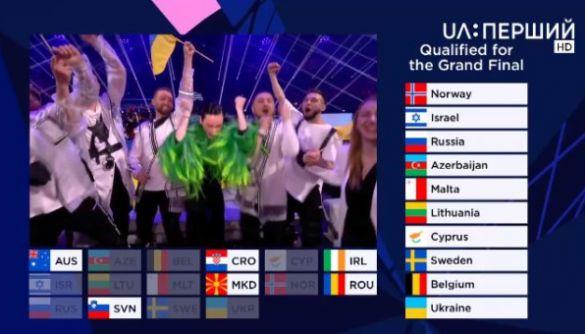 Оголосили 10 переможців першого півфіналу «Євробачення-2021». Україна ввійшла у фінал
