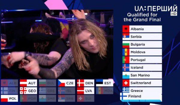 Другий півфінал Євробачення 2021: хто переміг